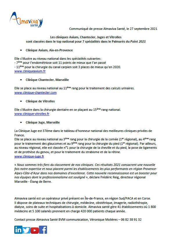 Les cliniques Axium, Chantecler, Juges et Vitrolles sont classées dans le top national pour 7 spécialités dans le Palmarès du Point 2021