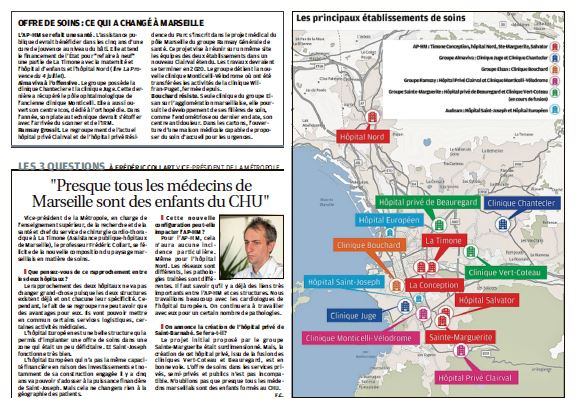 Offre de soins : ce qui a changé à Marseille